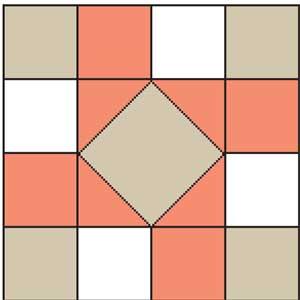 Rotation Block