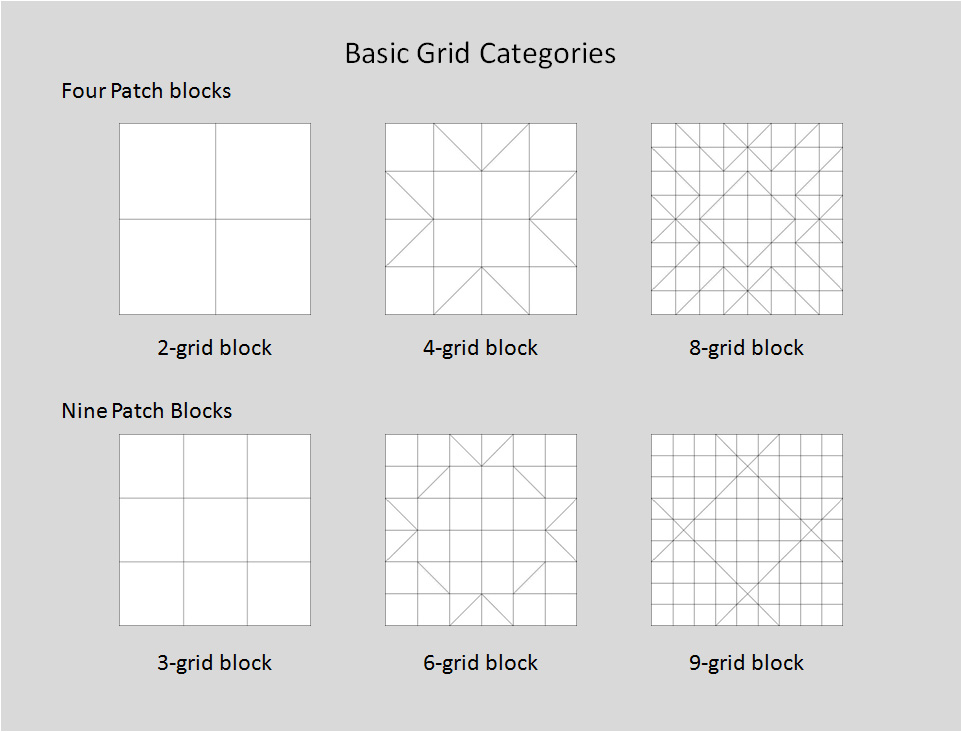 Modern Classroom Blocks ~ Nancy s quilting classroom designing quilt blocks for