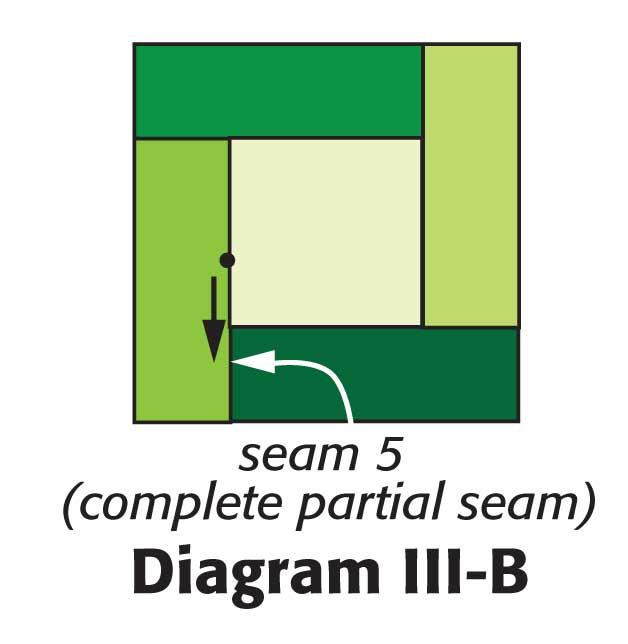 Diagram 3B