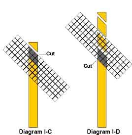 Diagram IC-ID