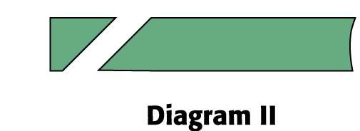 Diagram II