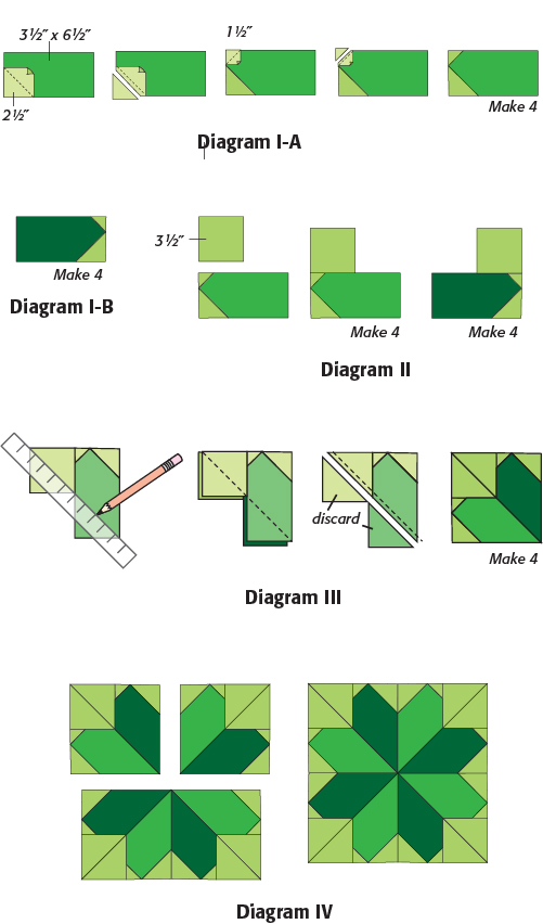 Lucky Clover Quilt Block Assembly diagrams