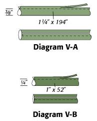 Paducah Pickle Dish Diagram V-A and V-B