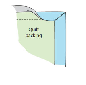 Another step with the French-fold binding method includes folding the binding to the back of the quilt.
