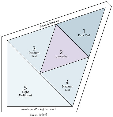 Winter Twilight Foundation Pattern C