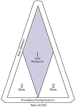 Winter Twilight Foundation Pattern F