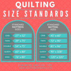 Standard quilt sizes for bed quilts!