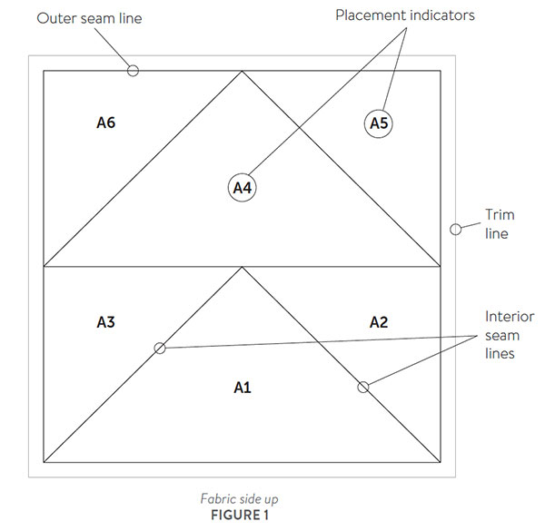Anatomy of a paper-piecing template